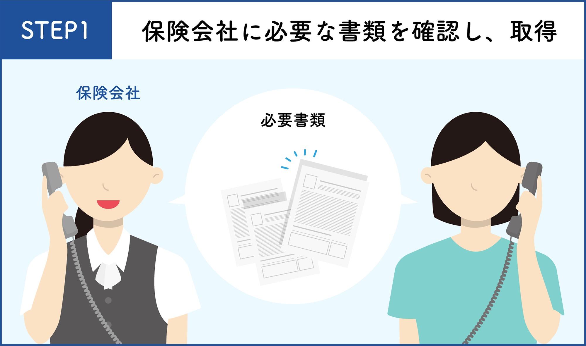 保険会社に必要な書類を確認し、取得